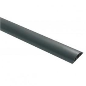 Passage de câbles pour plancher - intérieur CABLE EQUIPEMENTS