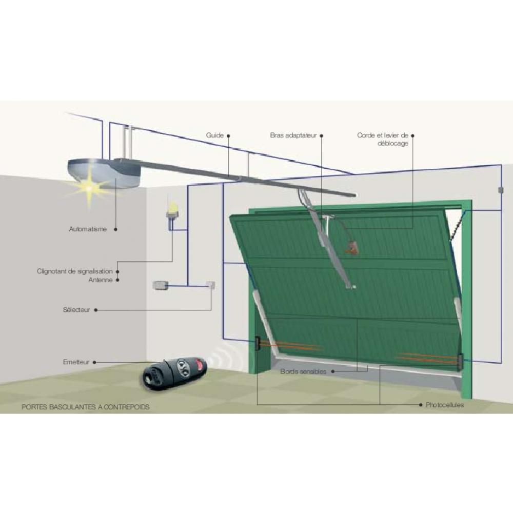 Automatisme pour portes de garages s rie ver 24v u 4400 - Automatisme porte de garage basculante ...