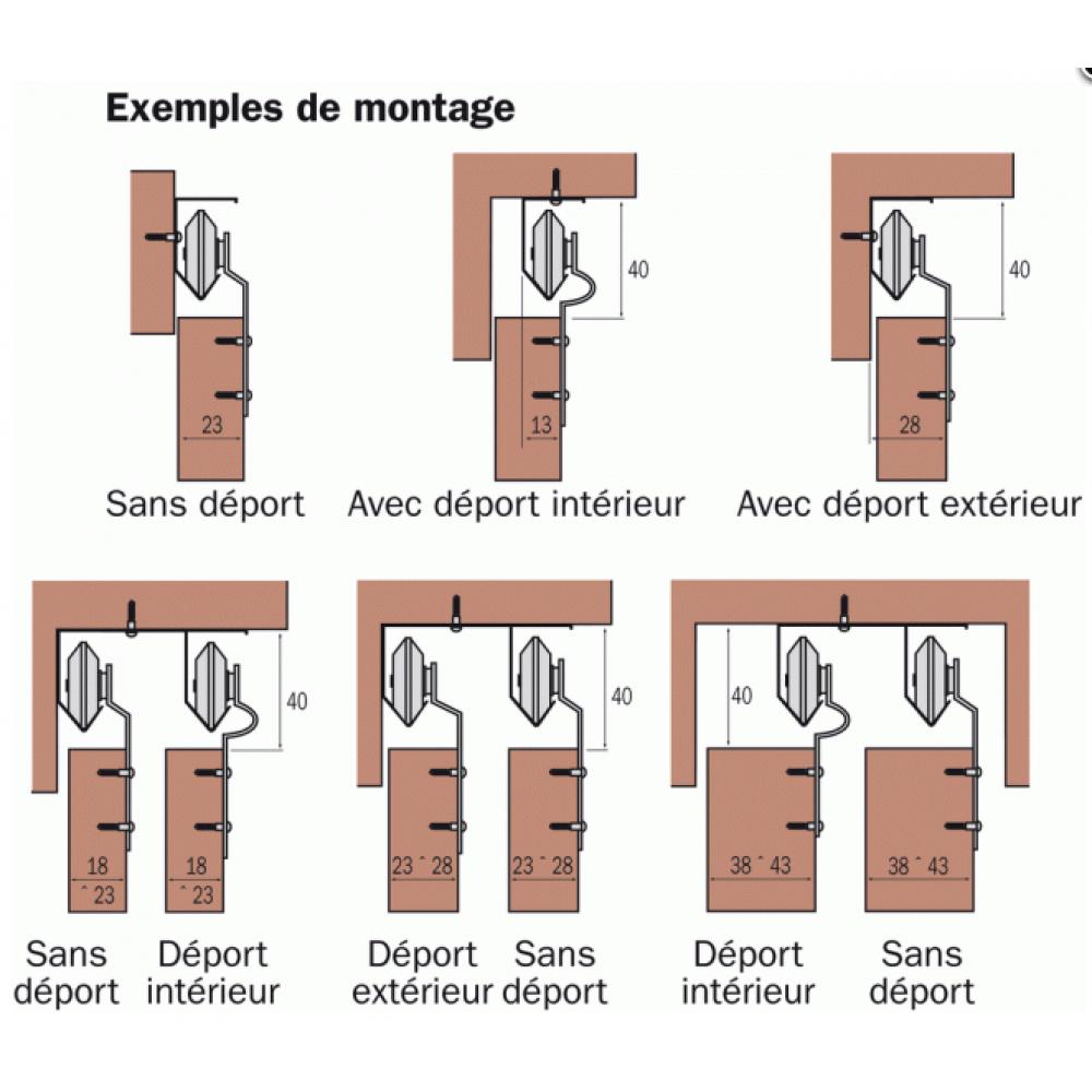 Ferrure de porte coulissante pour fixation plat rob bricozor - Montage de porte coulissante ...