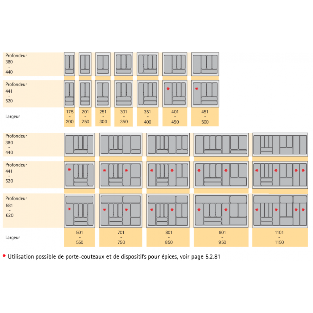 Range couverts gris orgatray 410 pour tiroir innotech - Meuble range couvert ...