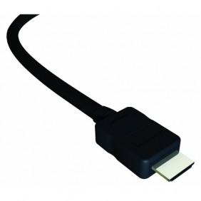 Cordons HDMI